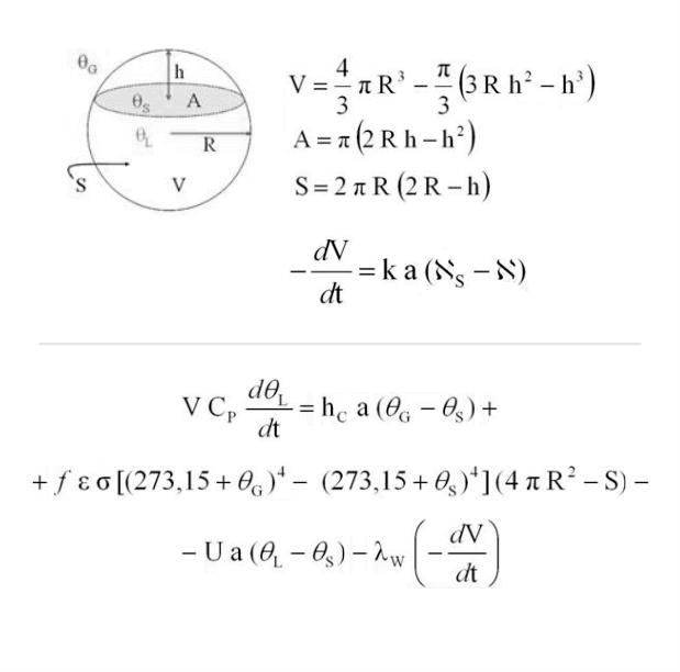 ecuaciones matemáticas del botijo